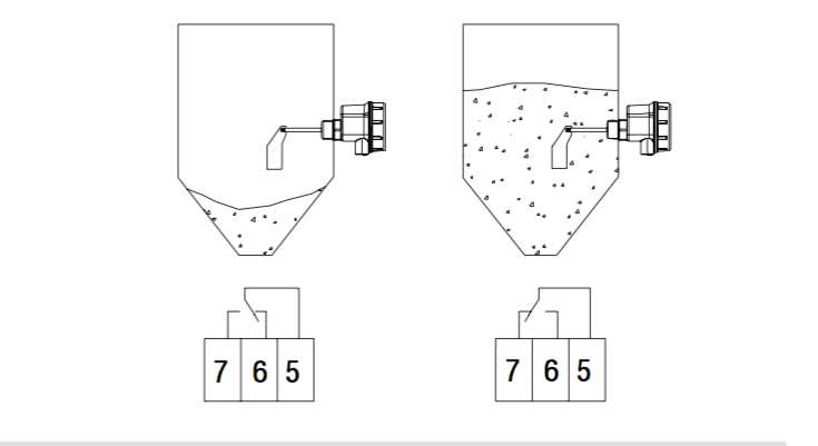 Ngõ ra Relay của Cảm biến đo mức Solido 500