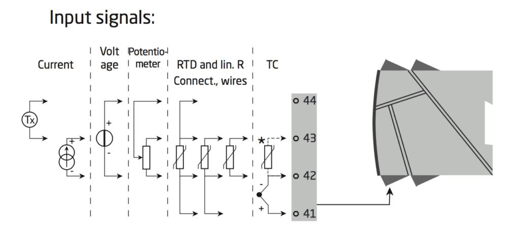 Cách đấu dây ngõ vào là cảm biến RTD hoặc TC