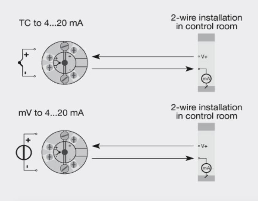Kết nối cảm biến can nhiệt với Pr 5334A3B