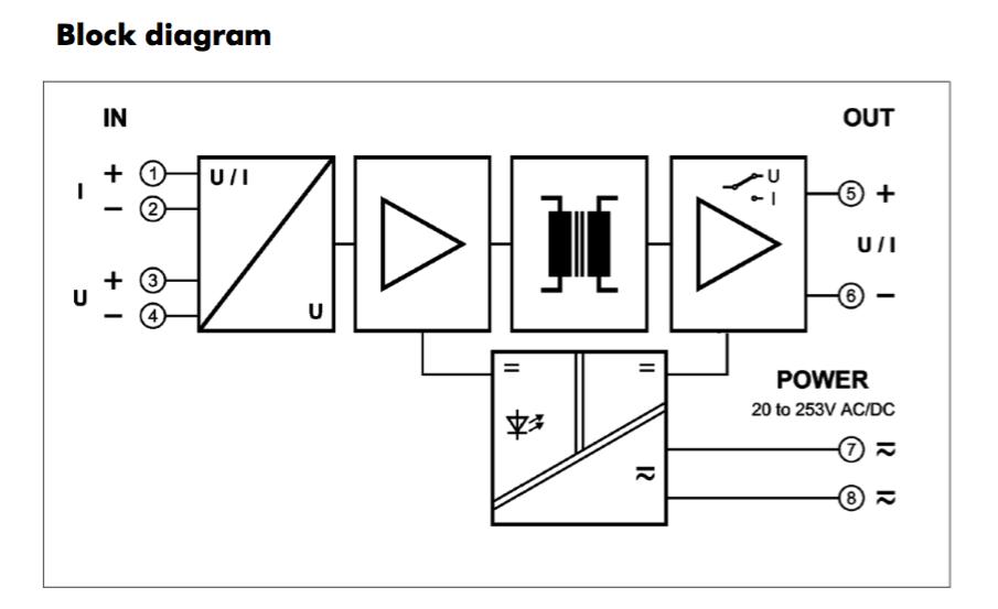 Sơ đồ kết nối Bộ chuyển đổi analog 1-5V, 0-10v ra dòng 4-20ma Dn2400