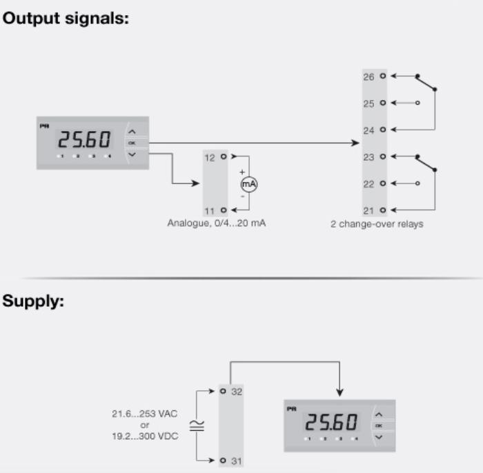 Nguồn và ngõ ra Bộ điều khiển nhiệt độ PT100 Pr5714