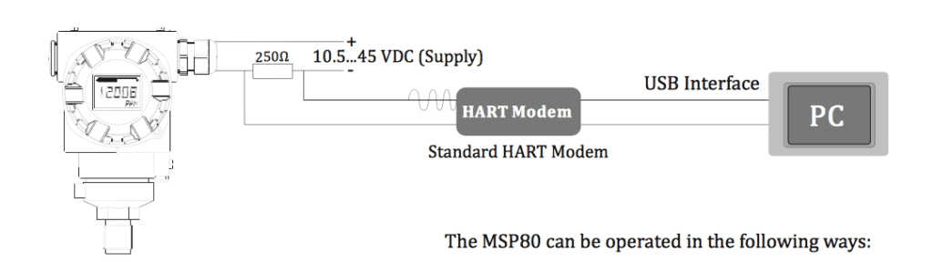 cài đặt dãy đo cho Cảm biến chênh áp MSP80D Muesen