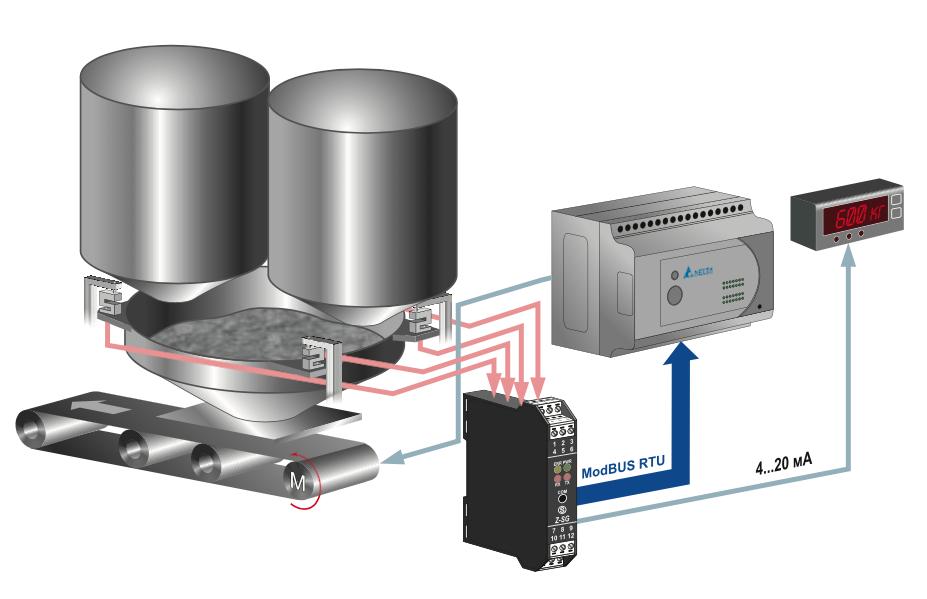 Bộ chuyển đổi tín hiệu loadcell sang dòng 4-20ma