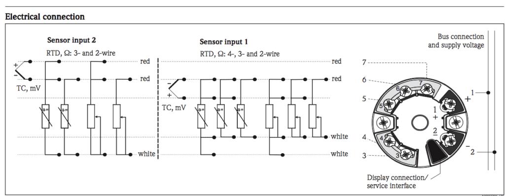 cấu hình bộ chuyển đổi tín hiệu Pt100 sang 4-20ma