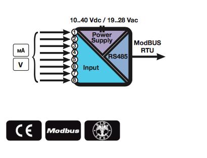 Sơ đồ khối Bộ chuyển đổi tín hiệu analog sang Modbus RTU