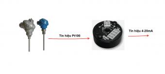 Mô phỏng bộ chuyển tín hiệu pt100 ra 4-20mA - T121