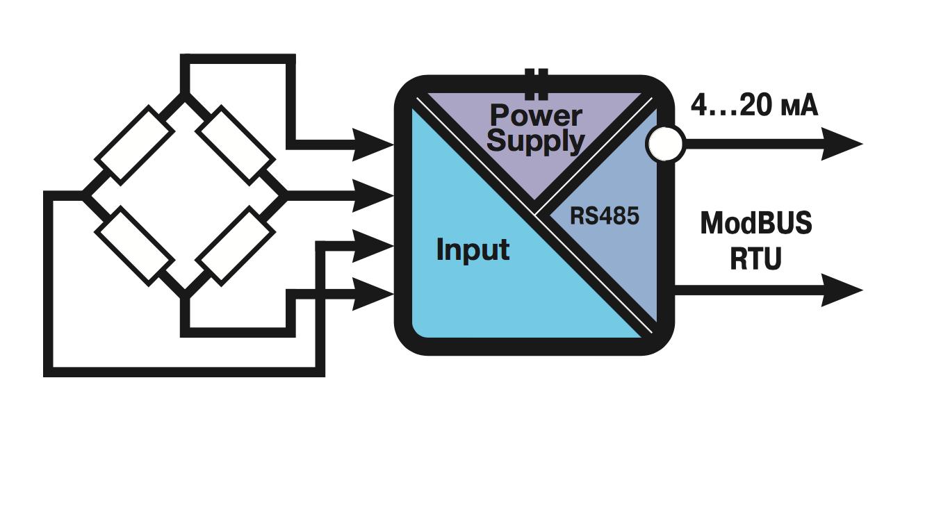 Sơ đồ khối Module chuyển đổi tín hiệu loadcell sang 4-20ma - Z-SG