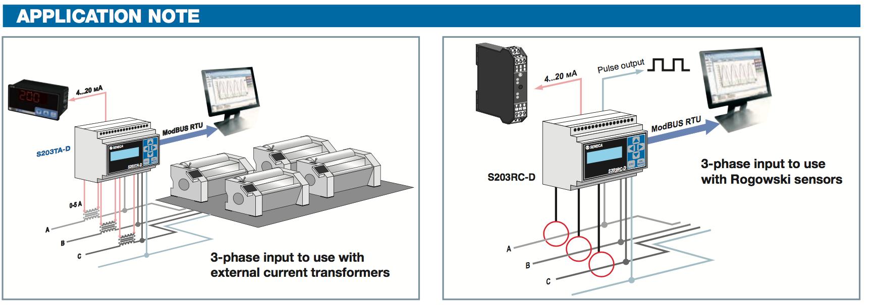 Ứng dụng Bộ đo công suất S203TA-D