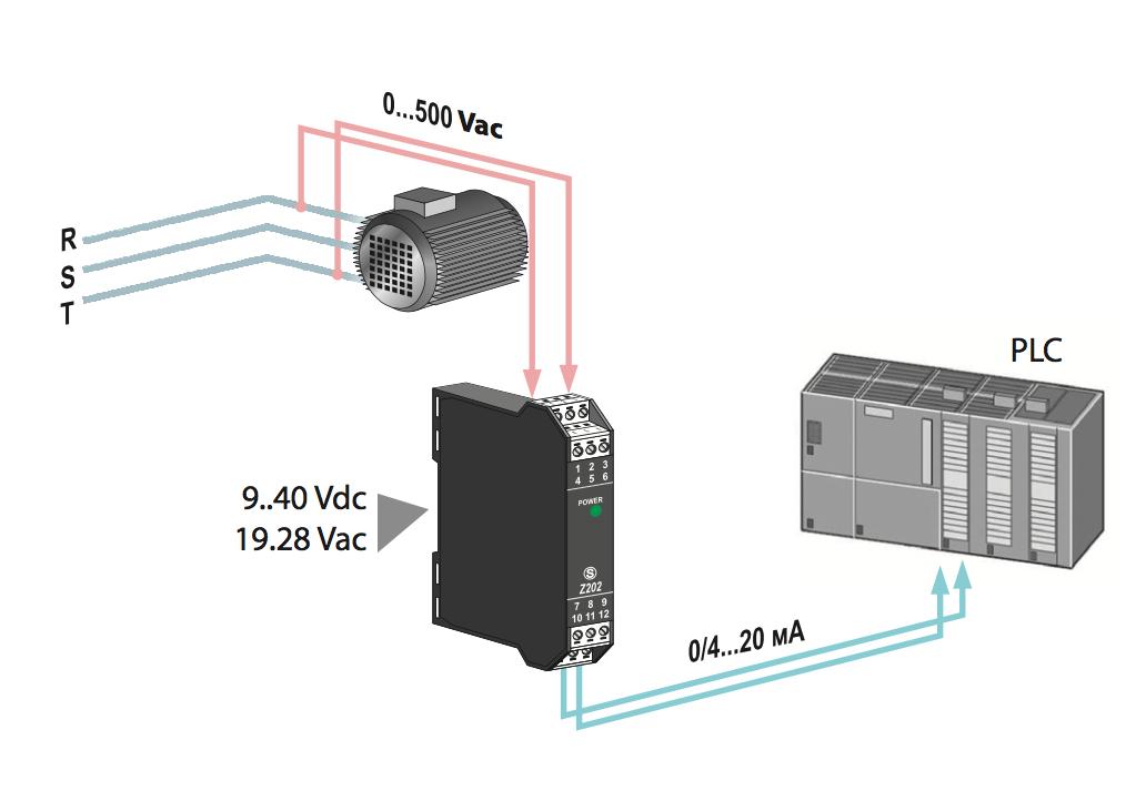 Bộ chuyển đổi áp 110V- 220V- 380V- 500V sang 4-20mA