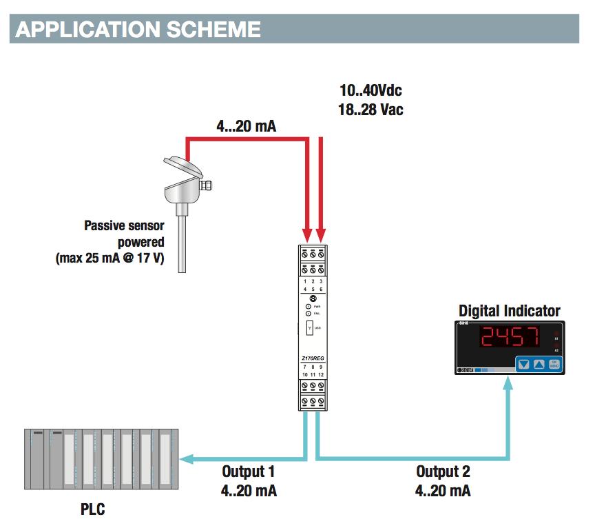 Ứng dụng Bộ chia tín hiệu cảm biến Pt100 - Z170REG-1