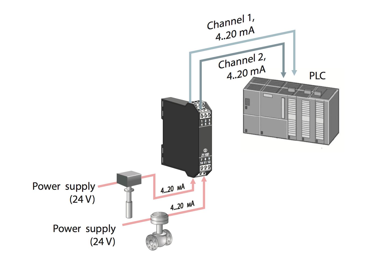 Ứng dụng Bộ cách ly tín hiệu 4-20mA - Current Isolator - Z110S
