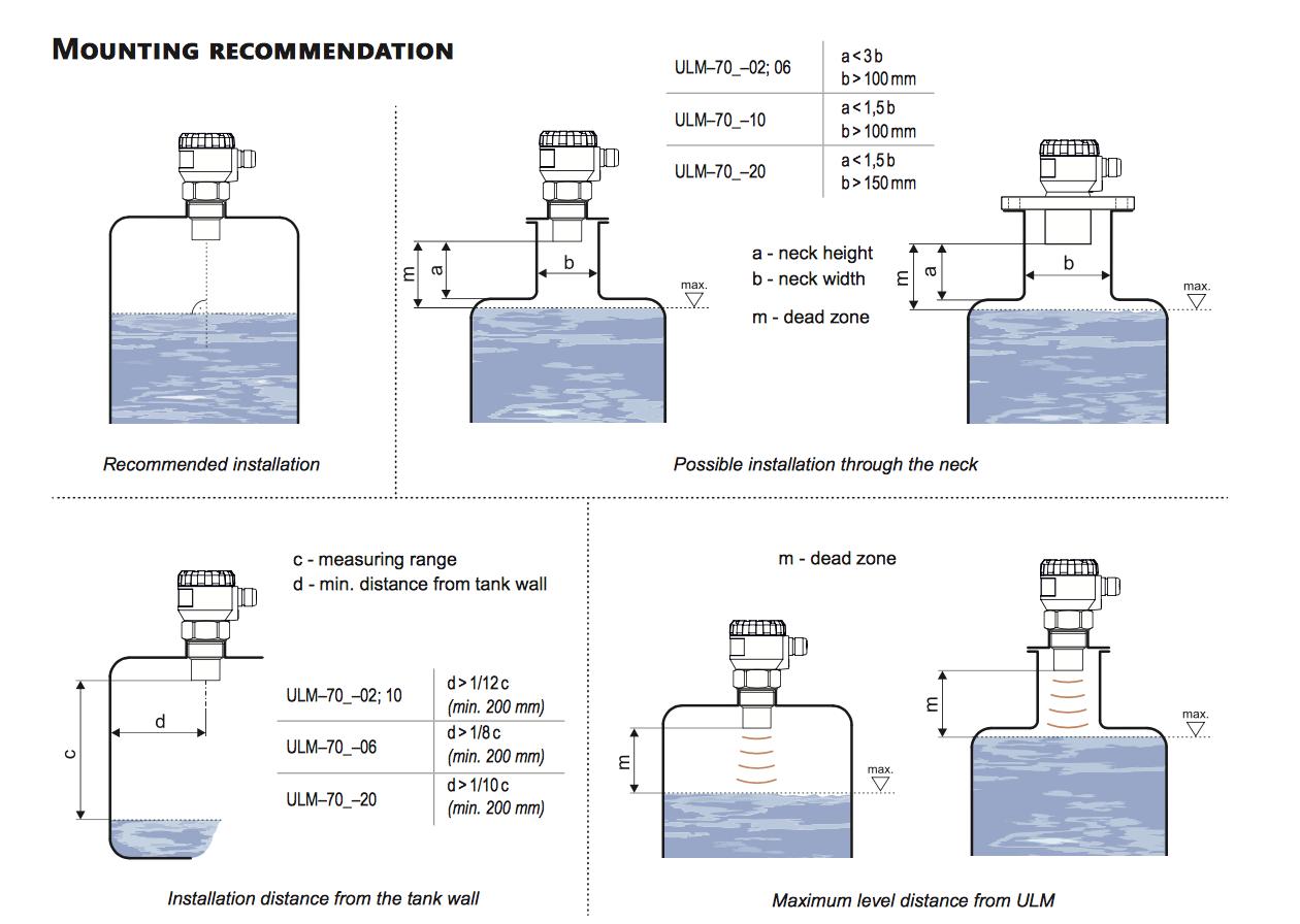 Cách lắp đặt Cảm Biến Đo Mức Xăng Dầu ULM70 - Cộng Hòa Séc
