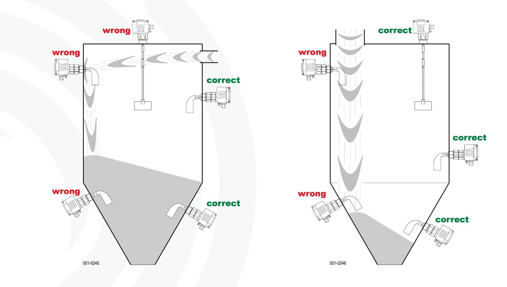 Cách lắp Công Tắc Cánh Xoay Đo Mức DF22