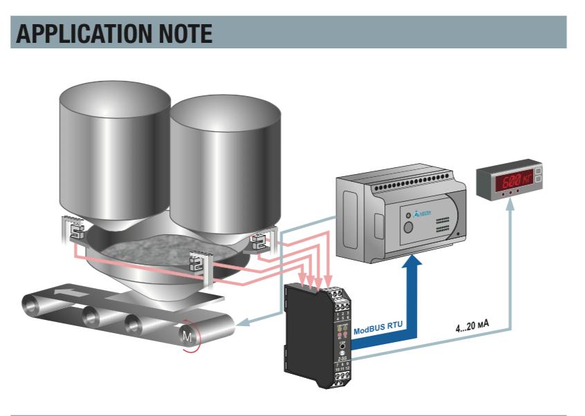 Ứng dụng Bộ khuếch đại tín hiệu loadcell Z-SG