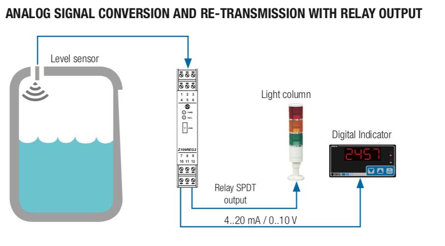 Mô tả chức năng Bộ điều khiển nhiệt độ Pt100 ngõ ra Rơ Le