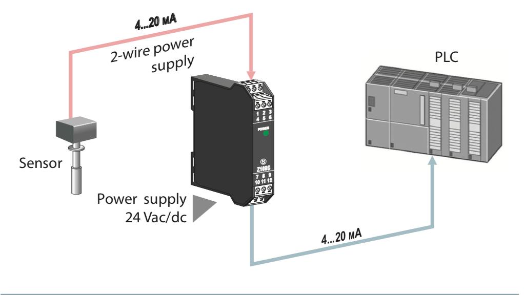 Bộ cách ly tín hiệu 4-20mA passive và active