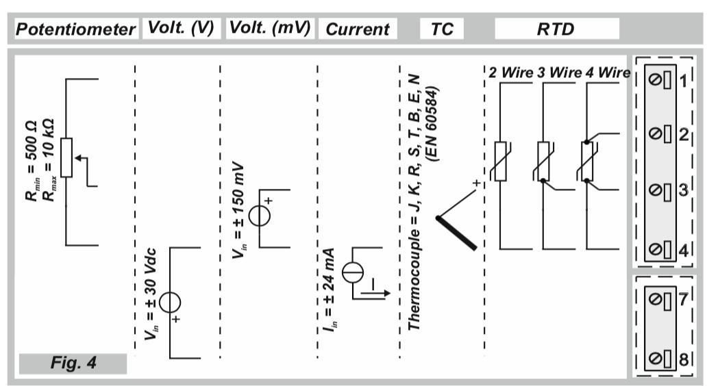Cách đấu dây bộ chuyển đổi  biến trở  K121