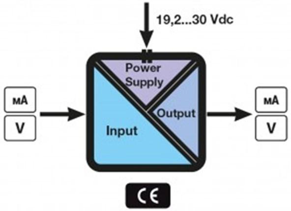 Sơ đồ khối Bộ Chuyển Tín Hiệu 4-20mA sang 0-10v K109UI