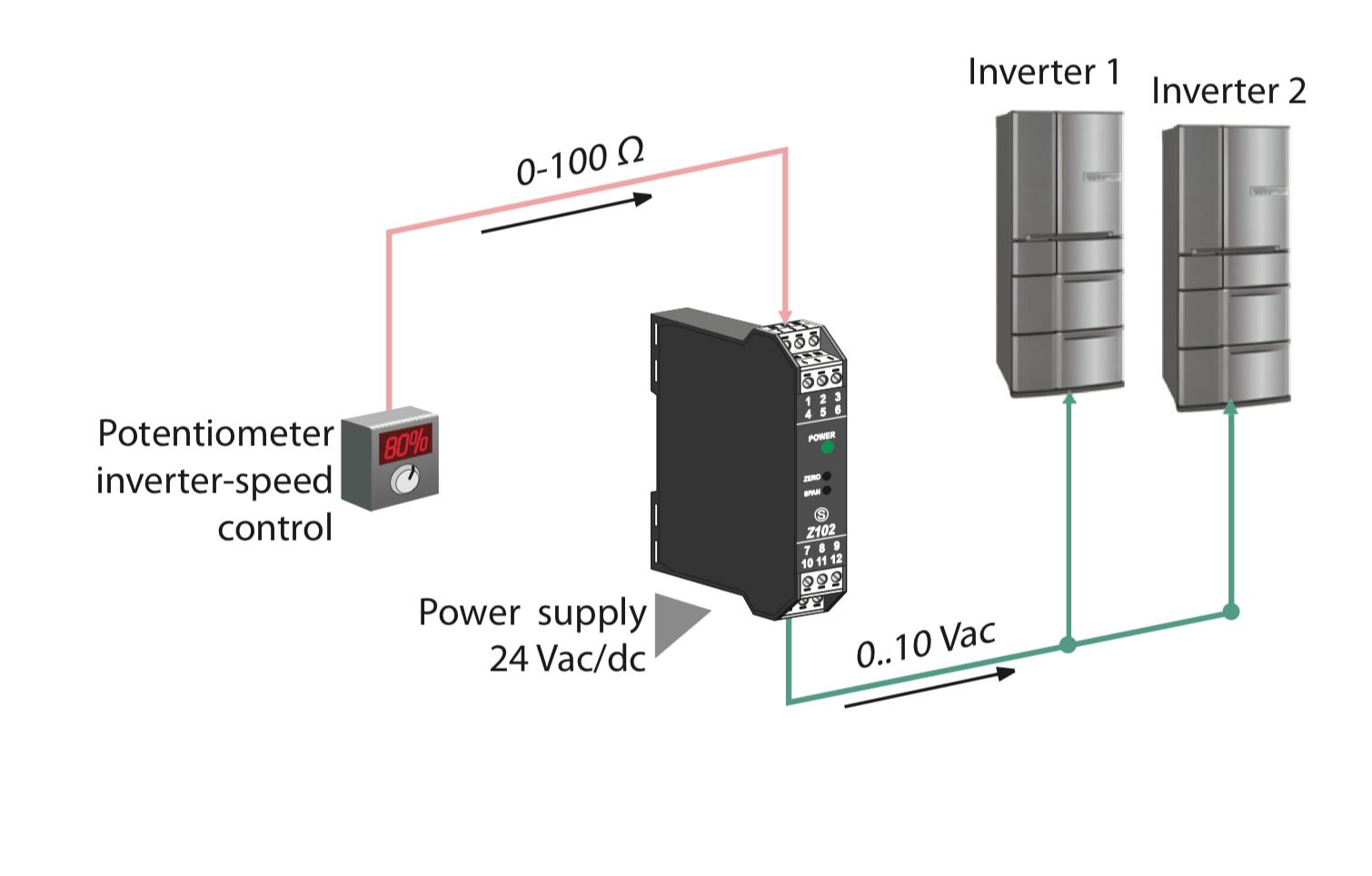 Ứng dụng Bộ Chuyển Biến Trở sang 4-20mA và 0-10V Z102