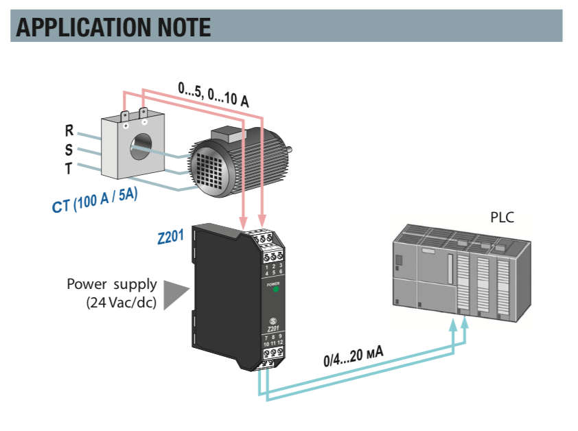 Ứng dụng Current Transformer - Bộ Chuyển tín hiệu 0-5A sang 4-20mA Z201-H
