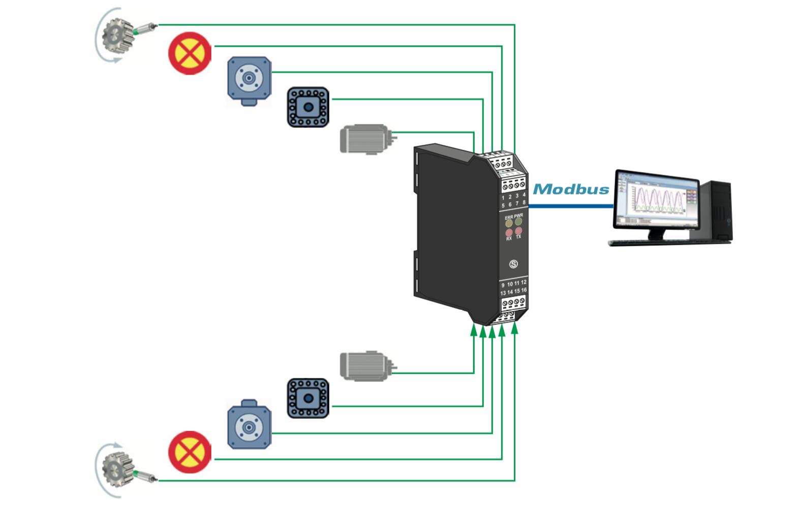 Bộ chuyển tín hiệu PNP NPN Relay sang Modbus Rs485