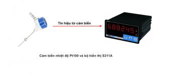 Bộ hiển thị nhiêt độ và cảm biến Pt100