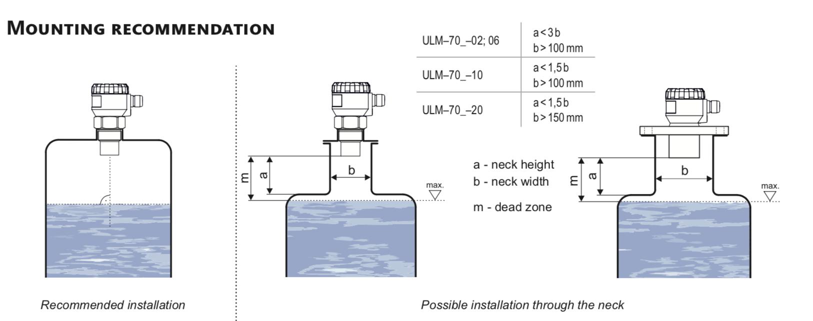 Cách lắp cảm biến siêu âm