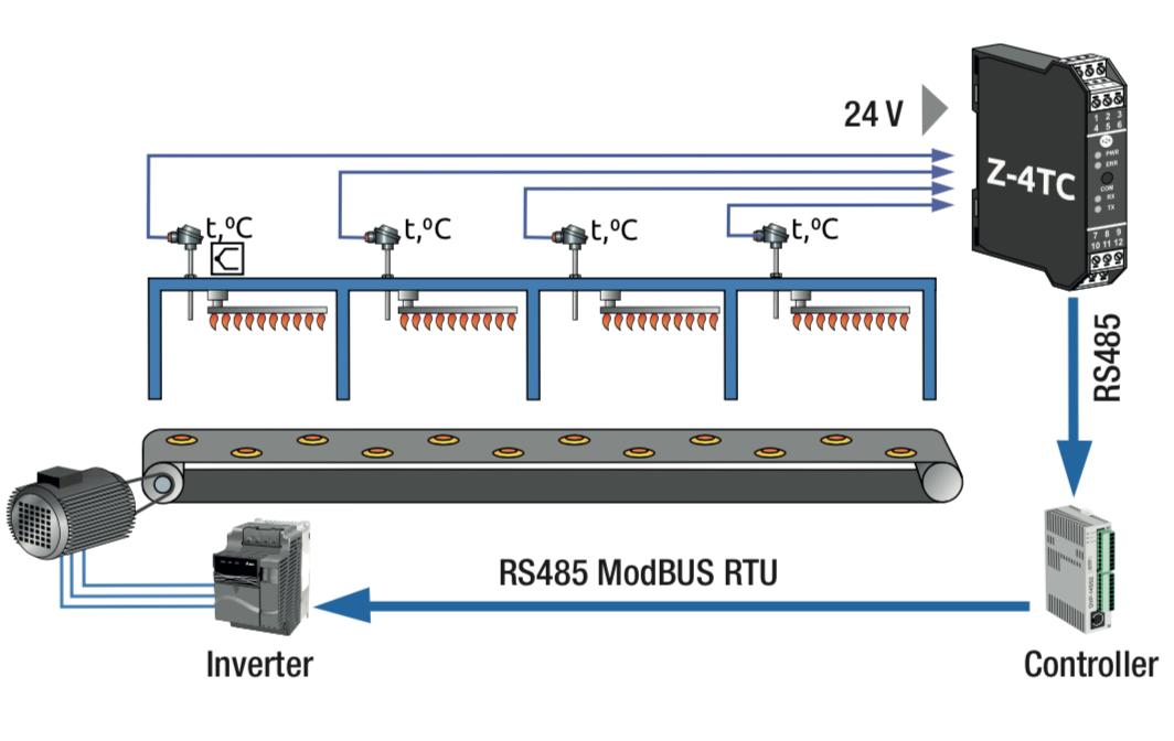 Bộ chuyển tín hiệu Thermocuple Sang Modbus RS485