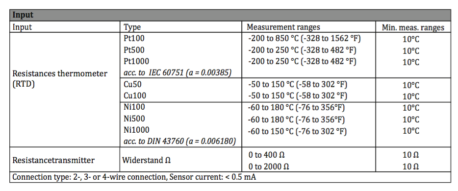 Bộ chuyển đổi tín hiệu Pt100 sang 4-20ma hay 0-10v