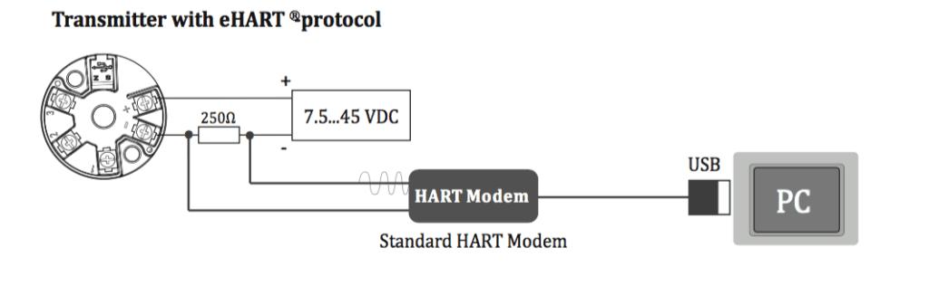 Kết nối bộ MST110 với Hart Moderm để tiến hành calip dãy đo