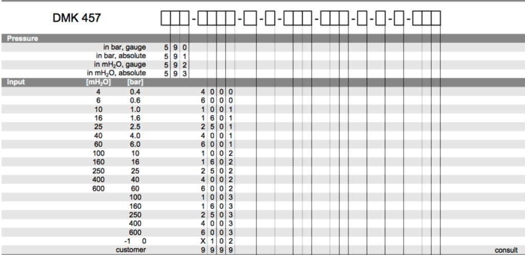 Cảm biến đo áp suất 0-10bar, 0-6bar, 0-16bar - bảng code