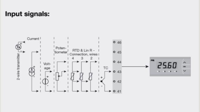 Bộ điều khiển nhiệt độ pr5714 có ngõ vào đa dạng