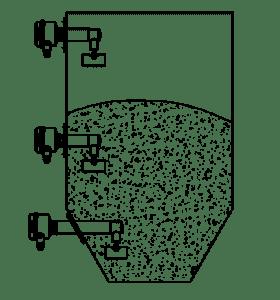 các kiểu lắp của cảm biến Rn3003