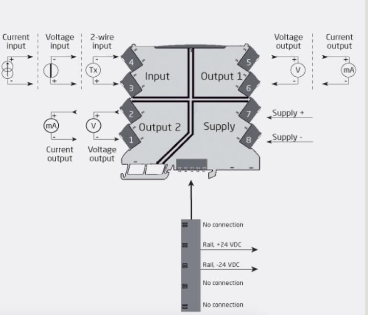 Sơ đồ khối Bộ chuyển đổi áp 0-10vdc sang dòng 4-20mA