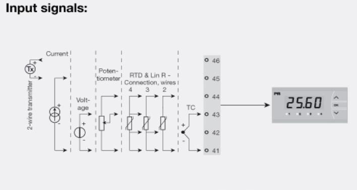 Thông số cài ngõ vào Bộ điều khiển nhiệt độ PT100 Pr5714