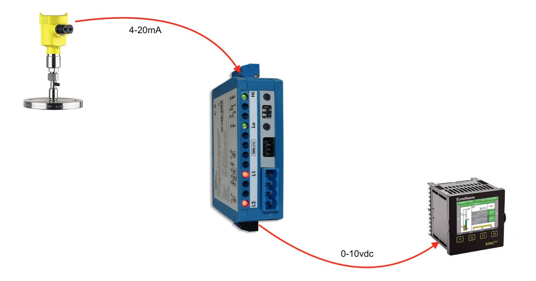 Ứng dụng bộ chuyển 4-20mA sang 0-10v