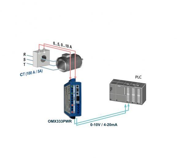 Bộ chuyển dòng 0-5A ra analog 4-20ma. - OMX333PWR