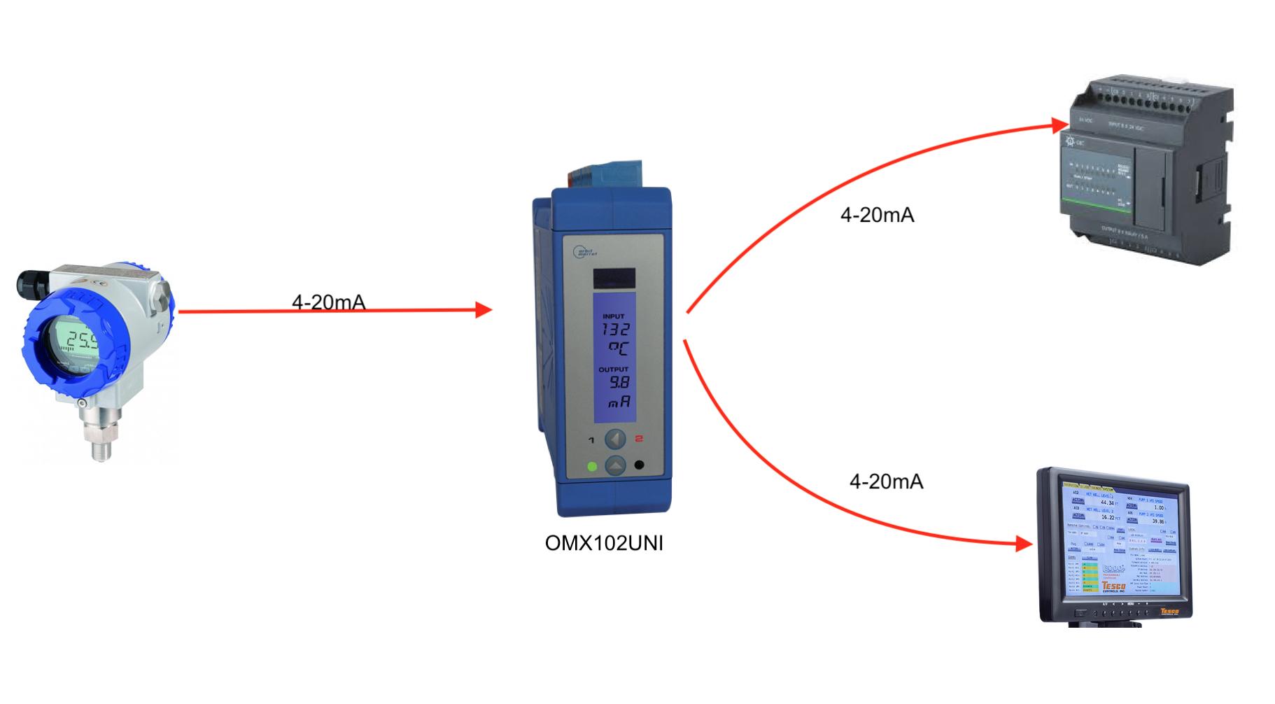 Ứng dụng bộ chia dòng 4-20mA