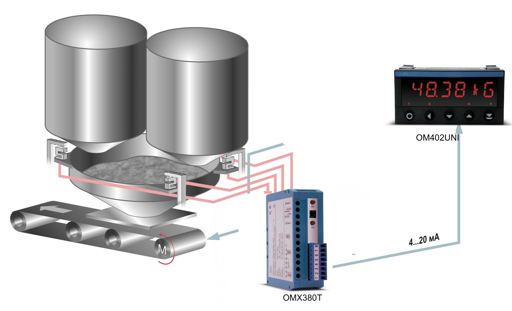 Bộ hiển thị loadcell  hiển thị giá trị cân