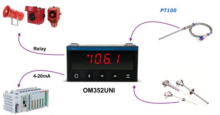 Bộ chuyển nhiệt độ OM352UNI