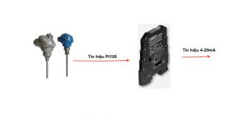 Mô phỏng bộ chuyển tín hiệu pt100 ra 4-20mA - K109PT