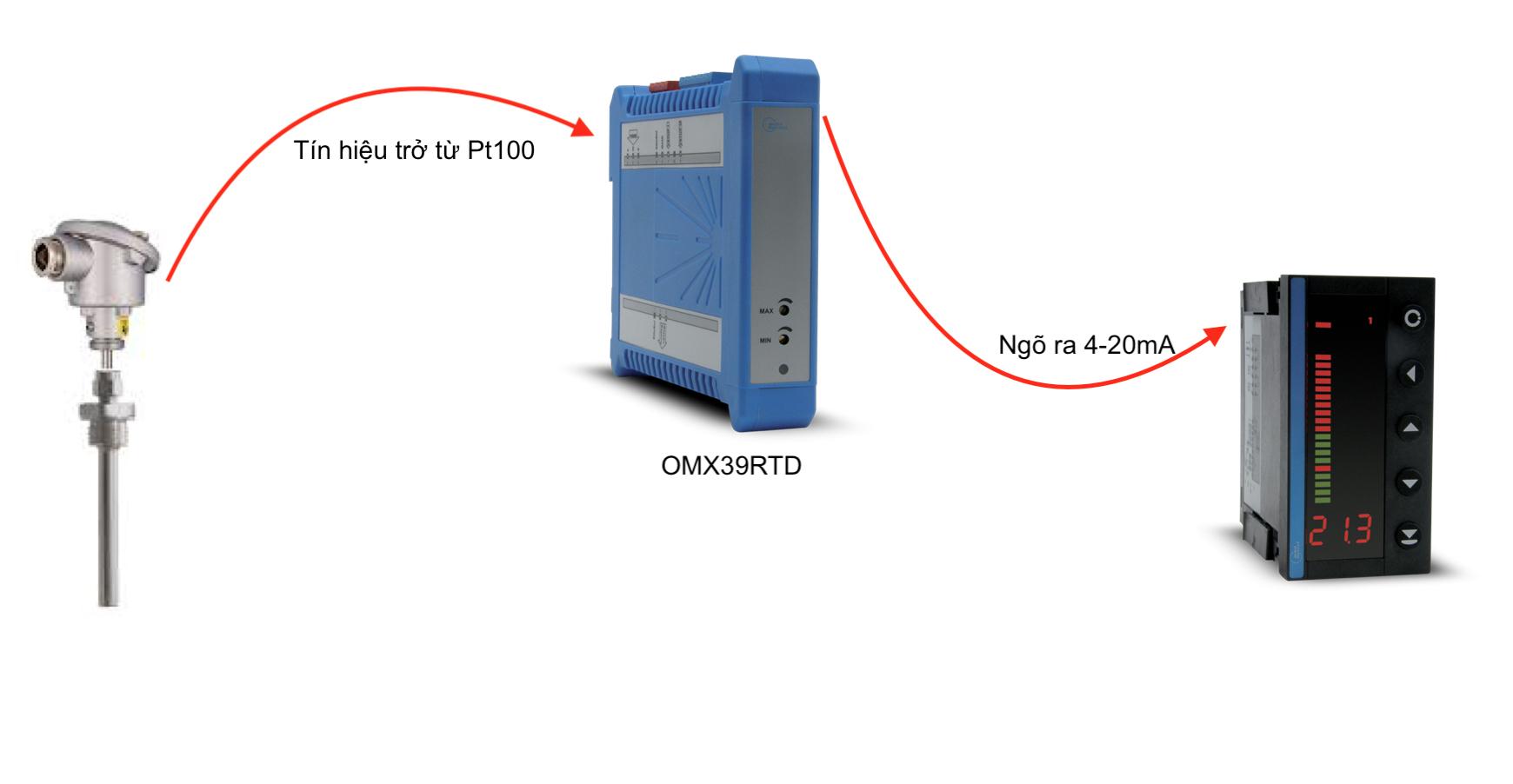 Bộ chuyển đổi nhiệt độ Pt100 - OMX39RTD