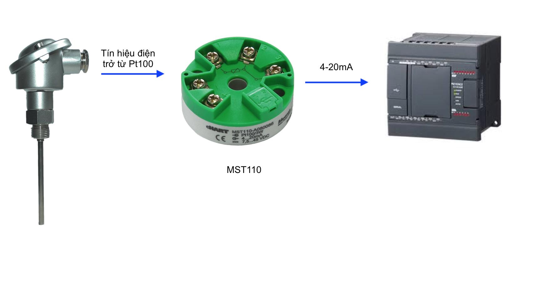 Bộ chuyển đổi nhiệt độ PT100 ra 4-20ma MST110