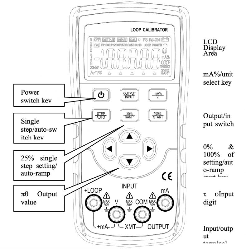 Các phím chức năng trên Merret V05