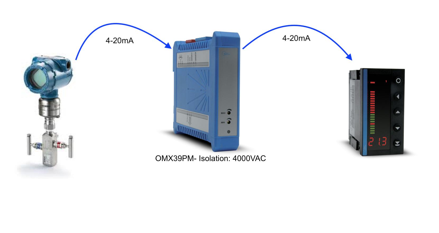 Dòng cách ly 4-20mA hệ số 4000VAC
