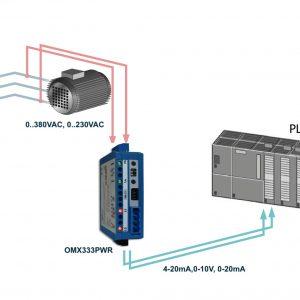 Bộ chuyển điên áp ra analog OMX333PWR