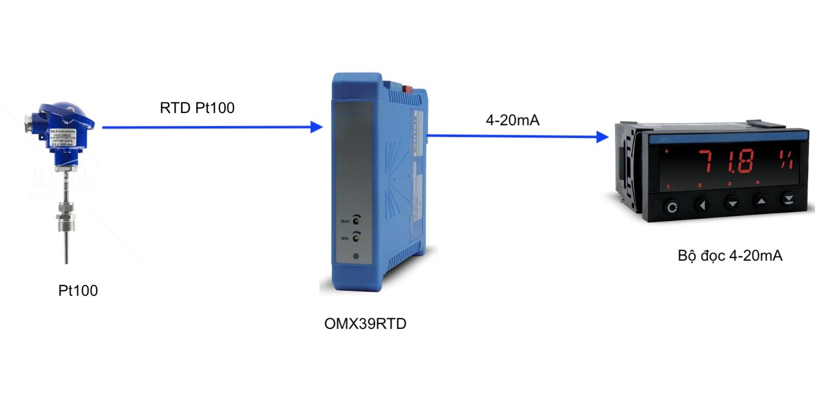 Mô tả bộ chuyển đổi tín hiệu Pt100