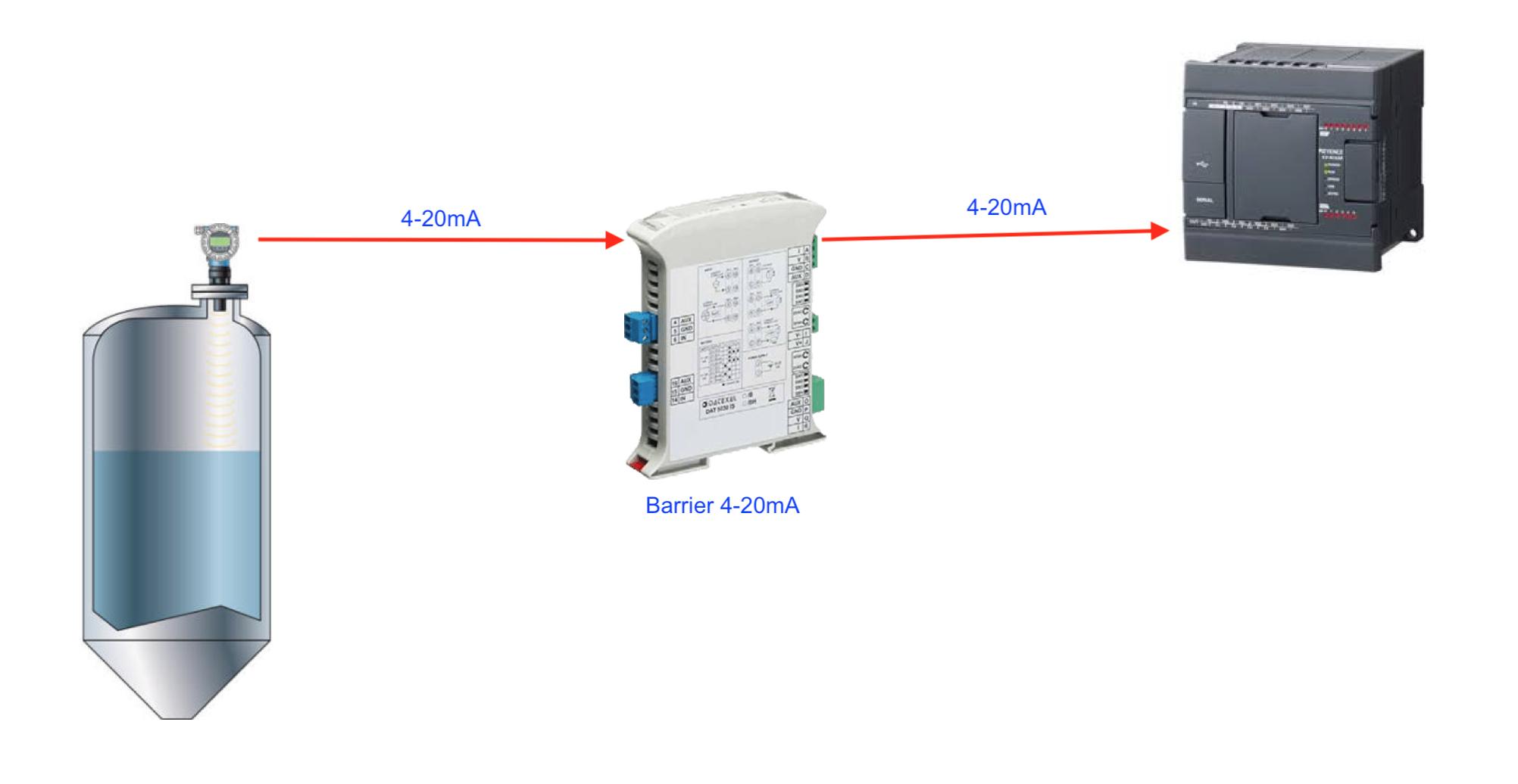 Cảm biến đo mức kèm bộ barrier 4-20mA