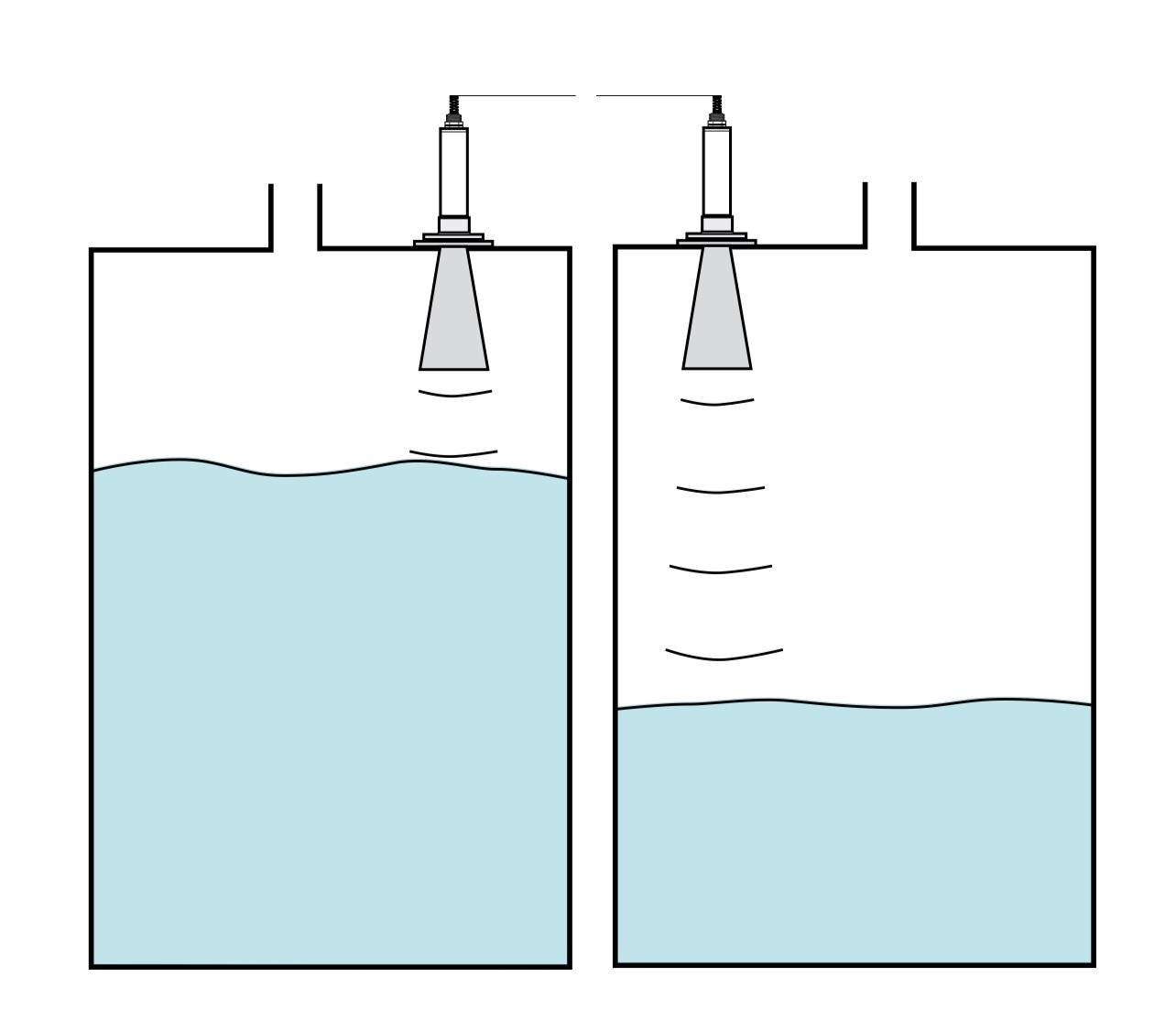 Cách lắp cảm biến đo mức nước