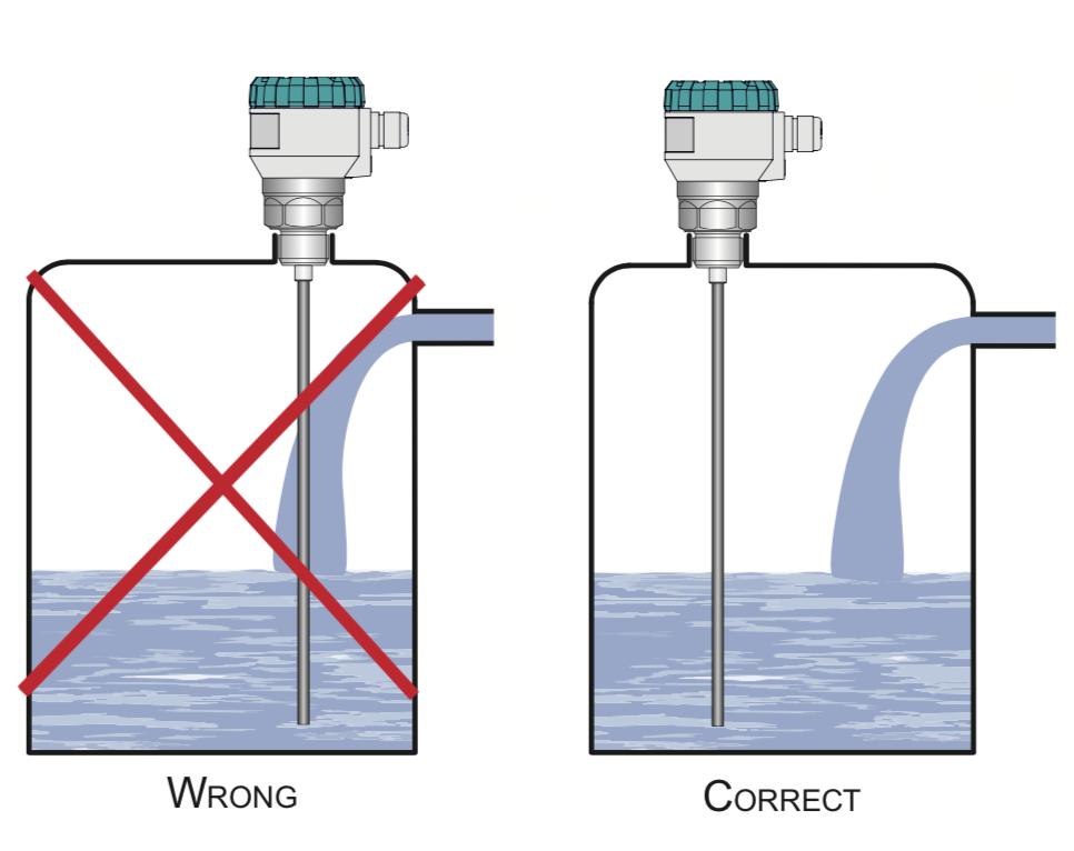 cảm biến radar đo mức nước và cách lắp chính xác